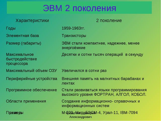 ЭВМ 2 поколения * Трошечкин Дмитрий Александрович Характеристики2 поколение...