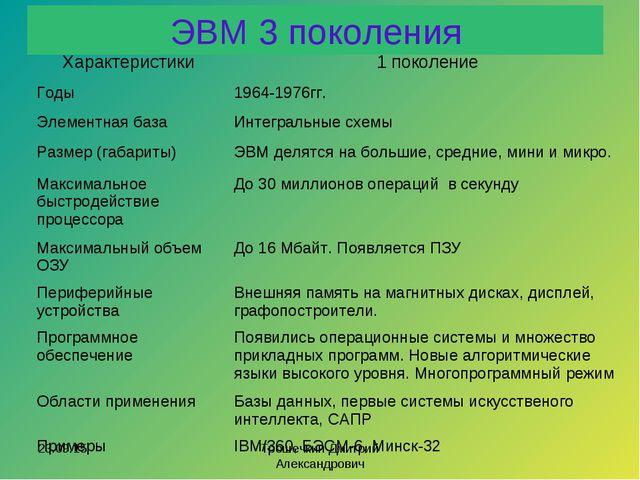 ЭВМ 3 поколения * Трошечкин Дмитрий Александрович Характеристики1 поколение...