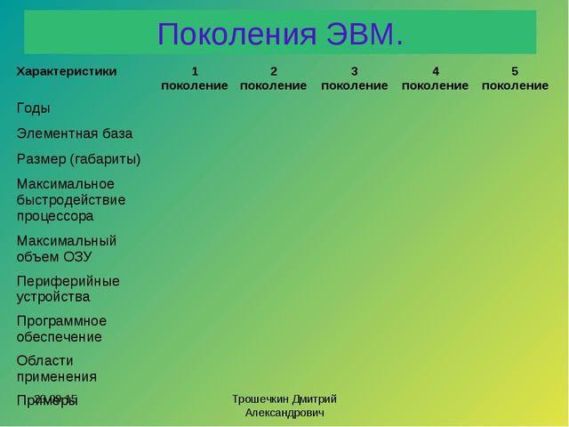 Поколения ЭВМ. * Трошечкин Дмитрий Александрович Характеристики1 поколение2...