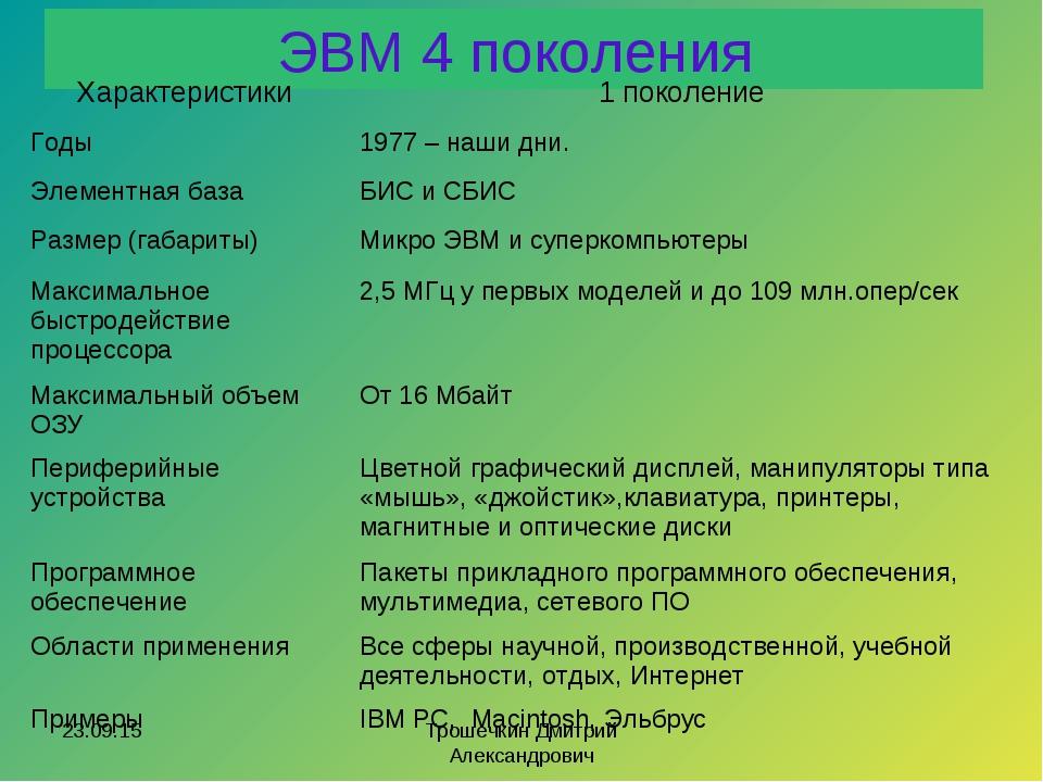 ЭВМ 4 поколения * Трошечкин Дмитрий Александрович Характеристики1 поколение...