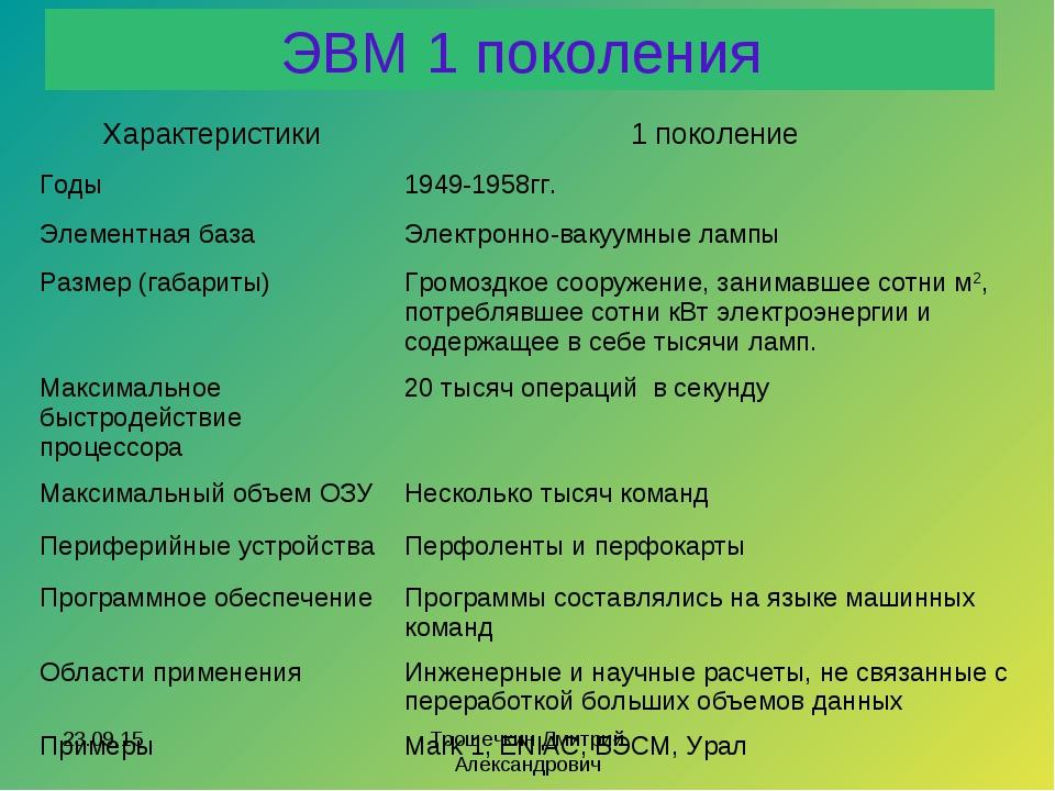 ЭВМ 1 поколения * Трошечкин Дмитрий Александрович Характеристики1 поколение...