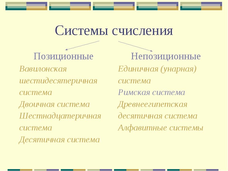 Системы счисления Позиционные Вавилонская шестидесятеричная система Двоичная...