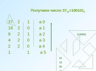 Получаем число 3710=1001012 3721 а 0 1820 а 1 9 21 а 2 4 20 а 3 2 2