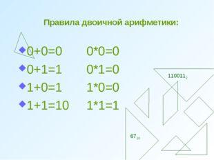 Правила двоичной арифметики: 0+0=0 0*0=0 0+1=1 0*1=0 1+0=1 1*0=0 1+1=10 1*1=1