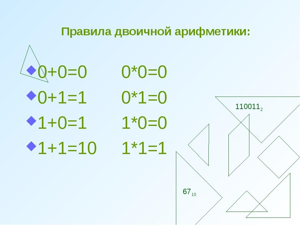 Правила двоичной арифметики: 0+0=0 0*0=0 0+1=1 0*1=0 1+0=1 1*0=0 1+1=10 1*1=1...