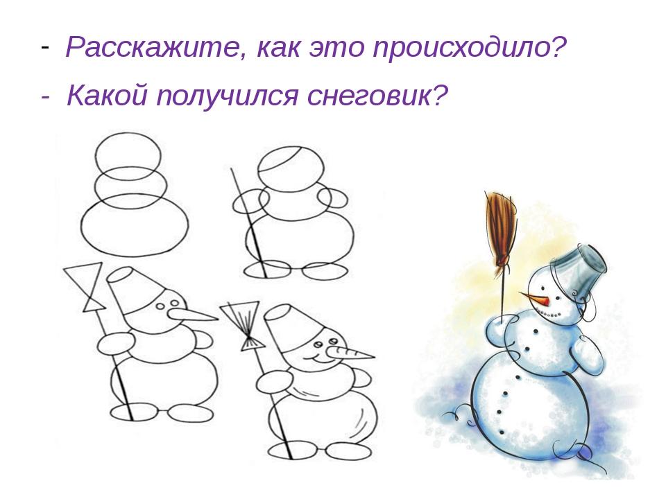 Расскажите, как это происходило? - Какой получился снеговик?
