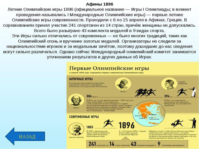 Афины 1896 Летние Олимпийские игры 1896 (официальное название — Игры I Олимпи...