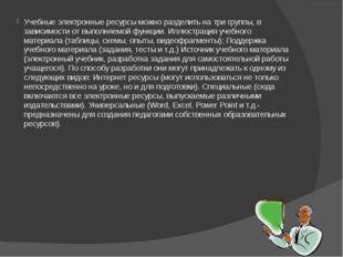ИКТ для закрепления знаний использование ИКТ для закрепления знаний В качеств