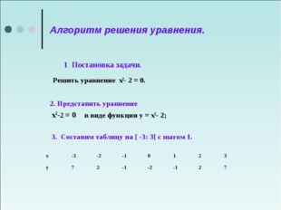 Алгоритм решения уравнения. 1 Постановка задачи. Решить уравнение х2- 2 = 0.