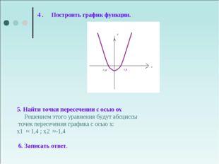 4 . Построить график функции. 5. Найти точки пересечении с осью ох Решением э