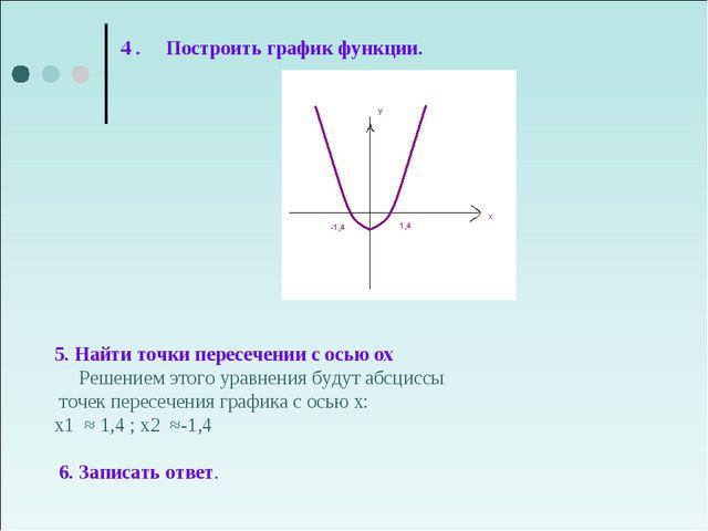 4 . Построить график функции. 5. Найти точки пересечении с осью ох Решением э...