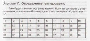 C:\Documents and Settings\Oxana.HOME-26D7B77438\Рабочий стол\Рег.бланк к опр.Айзенка.jpg