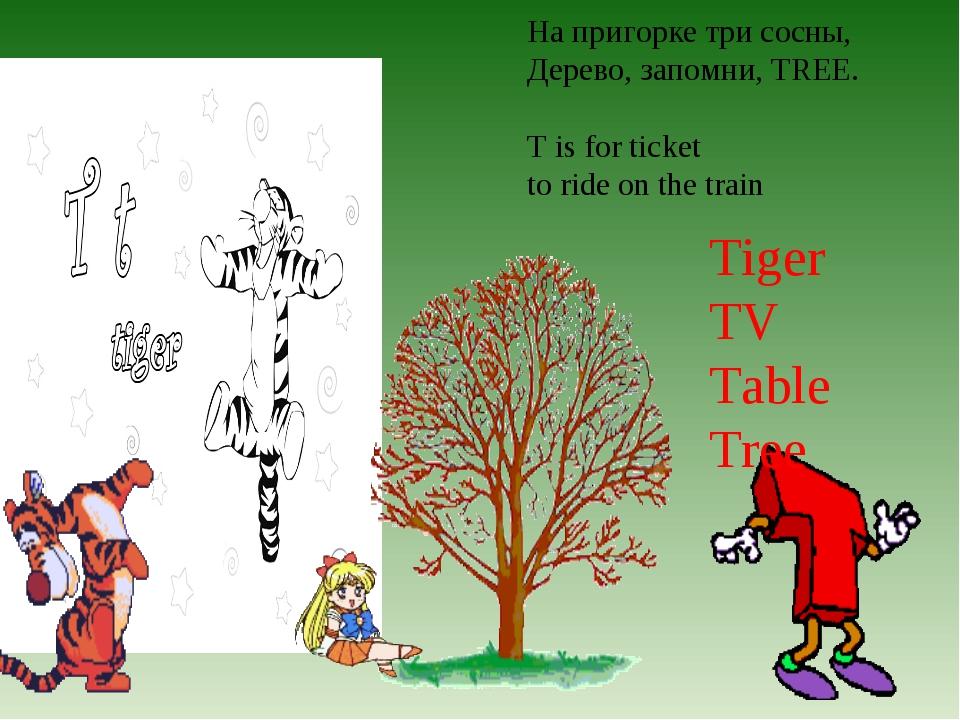 На пригорке три сосны, Дерево, запомни, TREE. T is for ticket to ride on the...