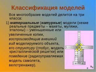 Классификация моделей Все многообразие моделей делится на три класса: 1) мате