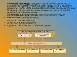 Описание структуры сводится к перечислению составных элементов объекта и ука