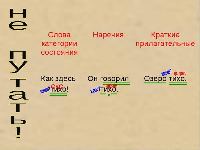 Слова категории состоянияНаречия Краткие прилагательные Как здесь тихо! Он...