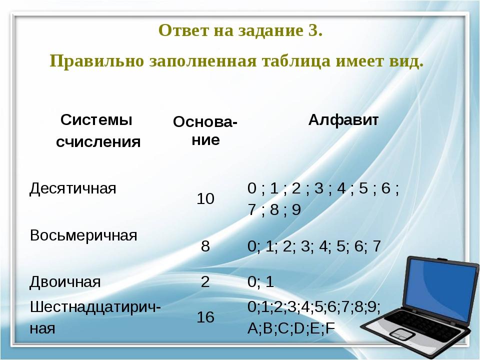 Ответ на задание 3. Правильно заполненная таблица имеет вид. Системы счислени...