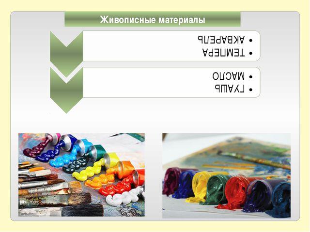 Живописные материалы