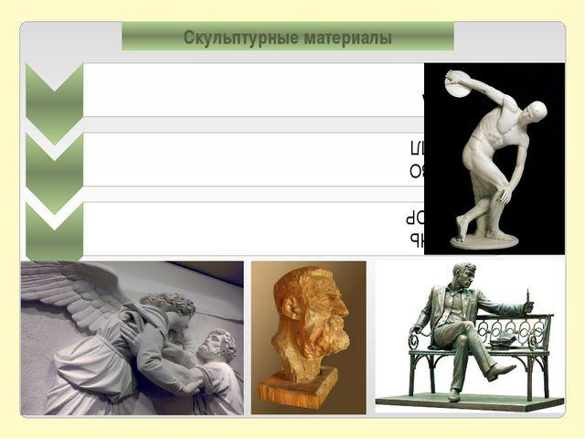 Скульптурные материалы