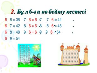 2. Бұл 6-ға көбейту кестесі 6 6 = 36 7 6 = 6 7 7 6 = 42 6 7 = 42 8 6 = 6 8 8
