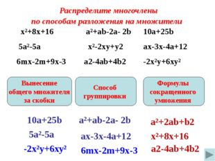 Распределите многочлены по способам разложения на множители Вынесение общего