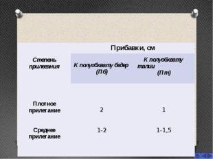 Степень прилегания Прибавки, см Кполуобхватубедер (Пб) Кполуобхватуталии (Пт