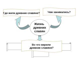 Жизнь древних славян Где жили древние славяне? Чем занимались? Во что верили