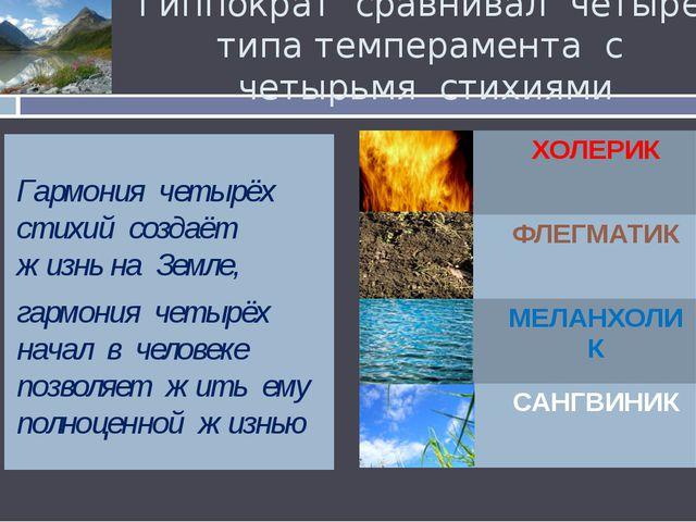 Гиппократ сравнивал четыре типа темперамента с четырьмя стихиями Урок 2 Гармо...