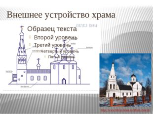 Внешнее устройство храма http://www.tihvin-hram.ru/tihvin-church