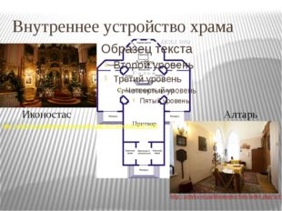 Внутреннее устройство храма http://azbyka.ru/parkhomenko/foto/index.php?act=v