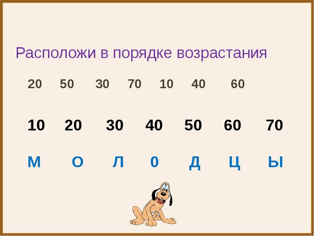 Расположи в порядке возрастания 20 50 30 70 10 40 60 10 М 20 О 30 40 50 60 7...