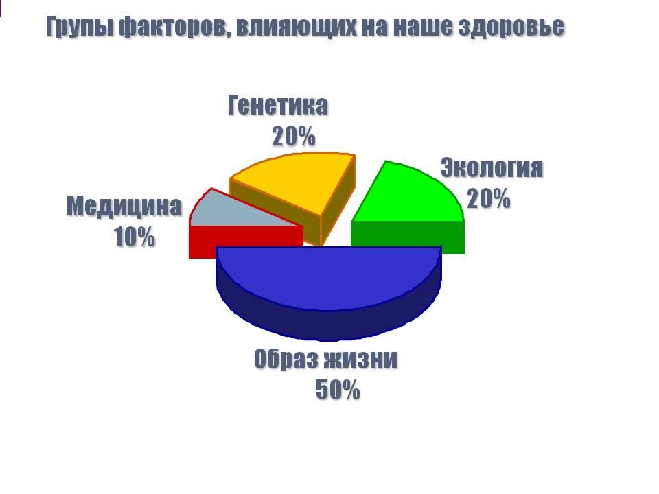 C:\Documents and Settings\Недомолкина\Мои документы\Загрузки\приказ 249 за 2013год\факторы.jpg