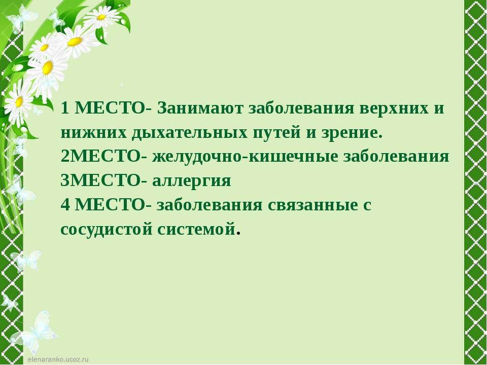 1 МЕСТО- Занимают заболевания верхних и нижних дыхательных путей и зрение. 2М...