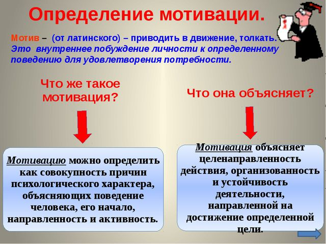 Виды мотивации Внешняя мотивация Внутренняя нравственно – волевая мотивация...