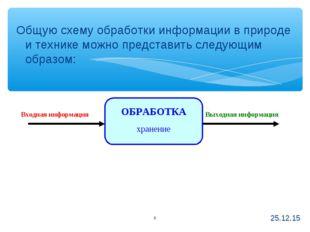 Общую схему обработки информации в природе и технике можно представить следую
