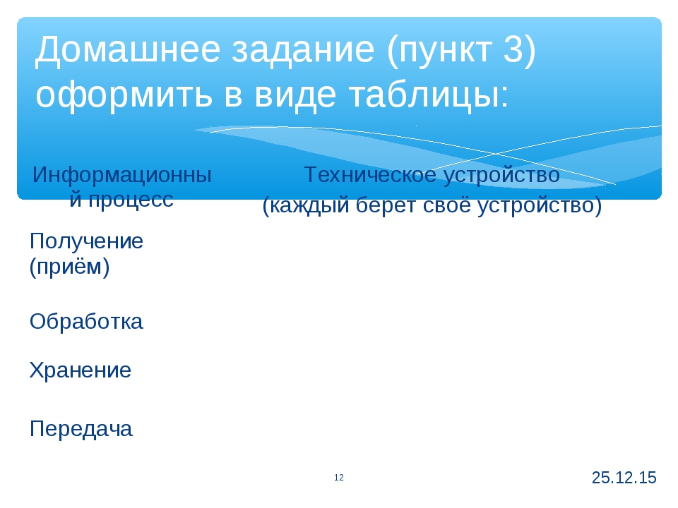 Домашнее задание (пункт 3) оформить в виде таблицы: * * Информационный процес...