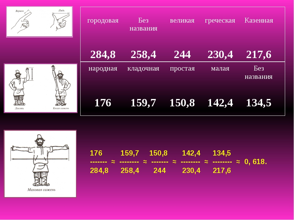 176 159,7 150,8 142,4 134,5 ------- ≈ -------- ≈ ------- ≈ -------- ≈ ------...