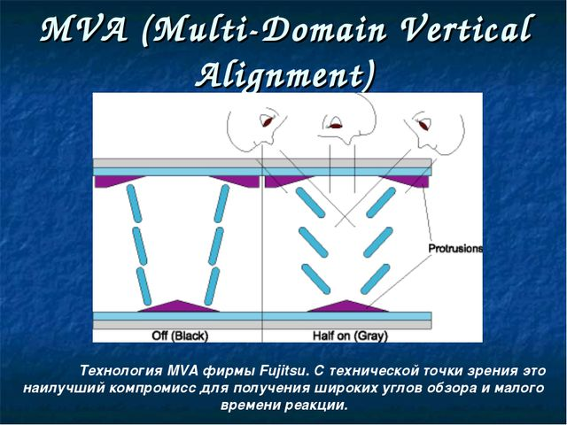 MVA (Multi-Domain Vertical Alignment) Технология MVA фирмы Fujitsu. С технич...