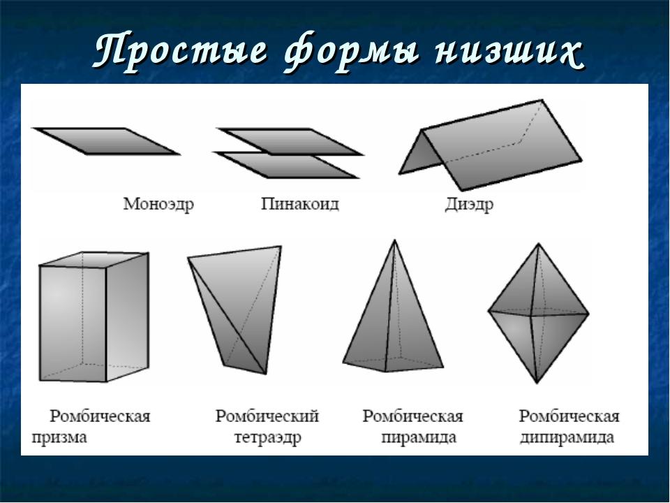 Простые формы низших сингоний