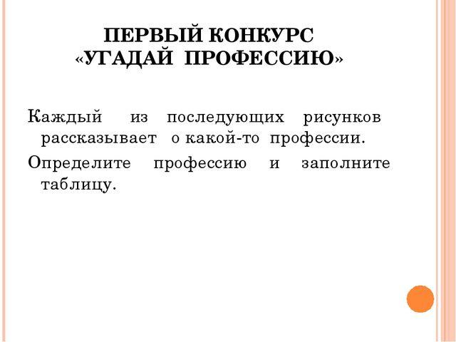 ПЕРВЫЙ КОНКУРС «УГАДАЙ ПРОФЕССИЮ» Каждый из последующих рисунков рассказывает...