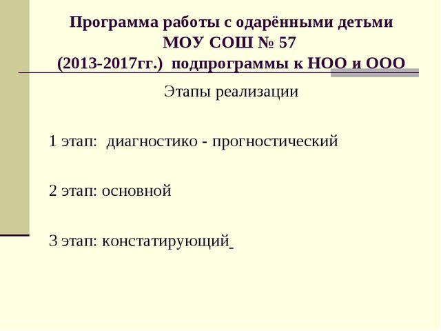 Программа работы с одарёнными детьми МОУ СОШ № 57 (2013-2017гг.) подпрограммы...