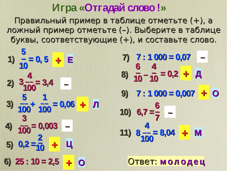 Игра «Отгадай слово !» Ответ: м о л о д е ц Е Правильный пример в таблице отм...