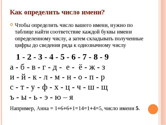 Как определить число имени? Чтобы определить число вашего имени, нужно по таб...