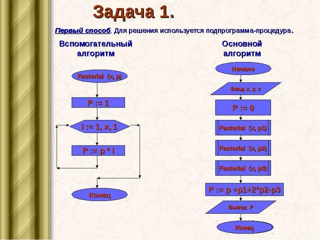 Задача 1. Первый способ. Для решения используется подпрограмма-процедура. Всп...