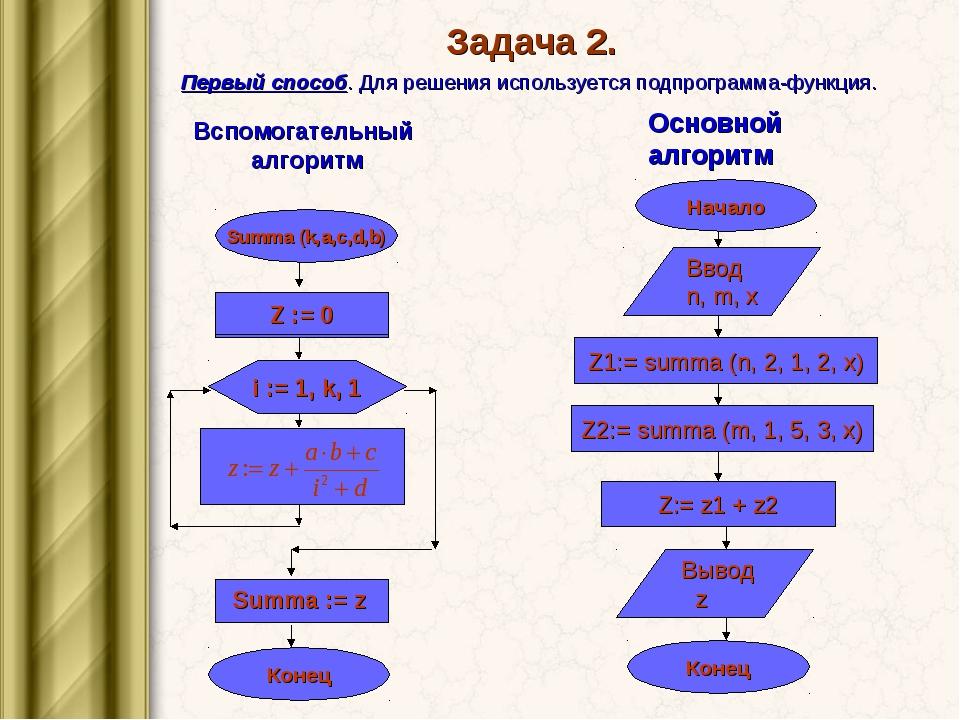 Задача 2. Первый способ. Для решения используется подпрограмма-функция. Вспом...