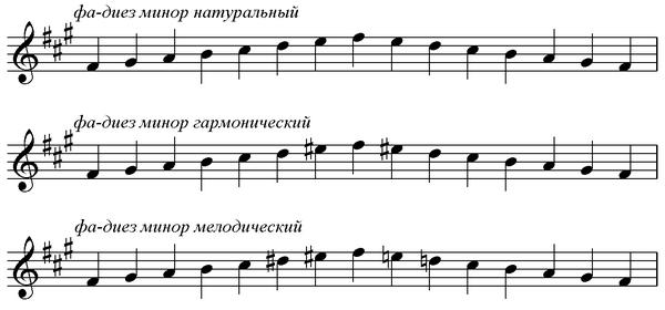 sekstakkord-v-garmonicheskom-mazhore-minore