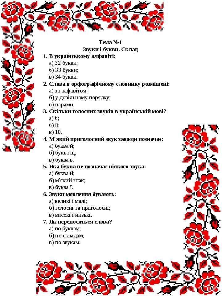Тема №1 Звуки і букви. Склад 1. В українському алфавіті: а) 32 букви; 6) 33...