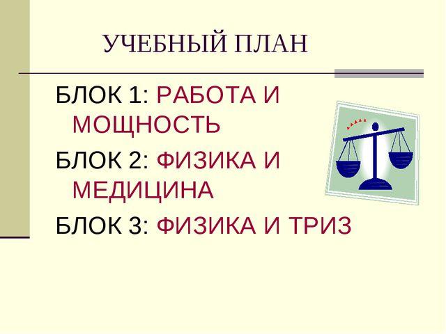УЧЕБНЫЙ ПЛАН БЛОК 1: РАБОТА И МОЩНОСТЬ БЛОК 2: ФИЗИКА И МЕДИЦИНА БЛОК 3: ФИЗ...