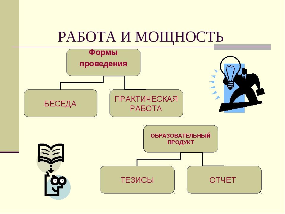 РАБОТА И МОЩНОСТЬ