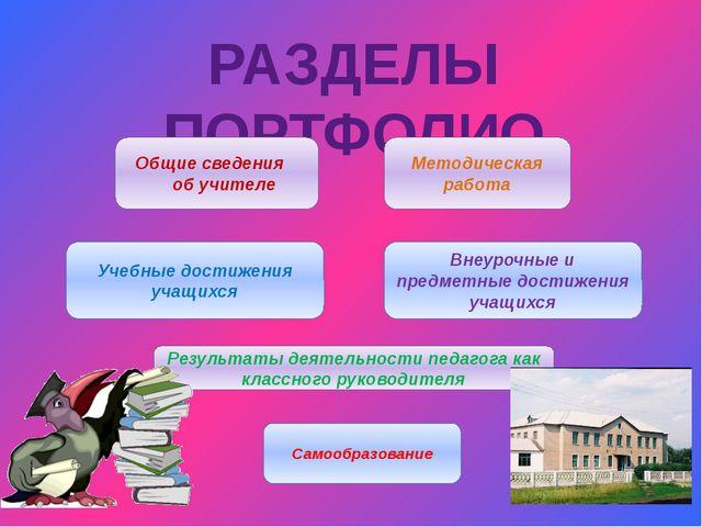 РАЗДЕЛЫ ПОРТФОЛИО Методическая работа Внеурочные и предметные достижения учащ...